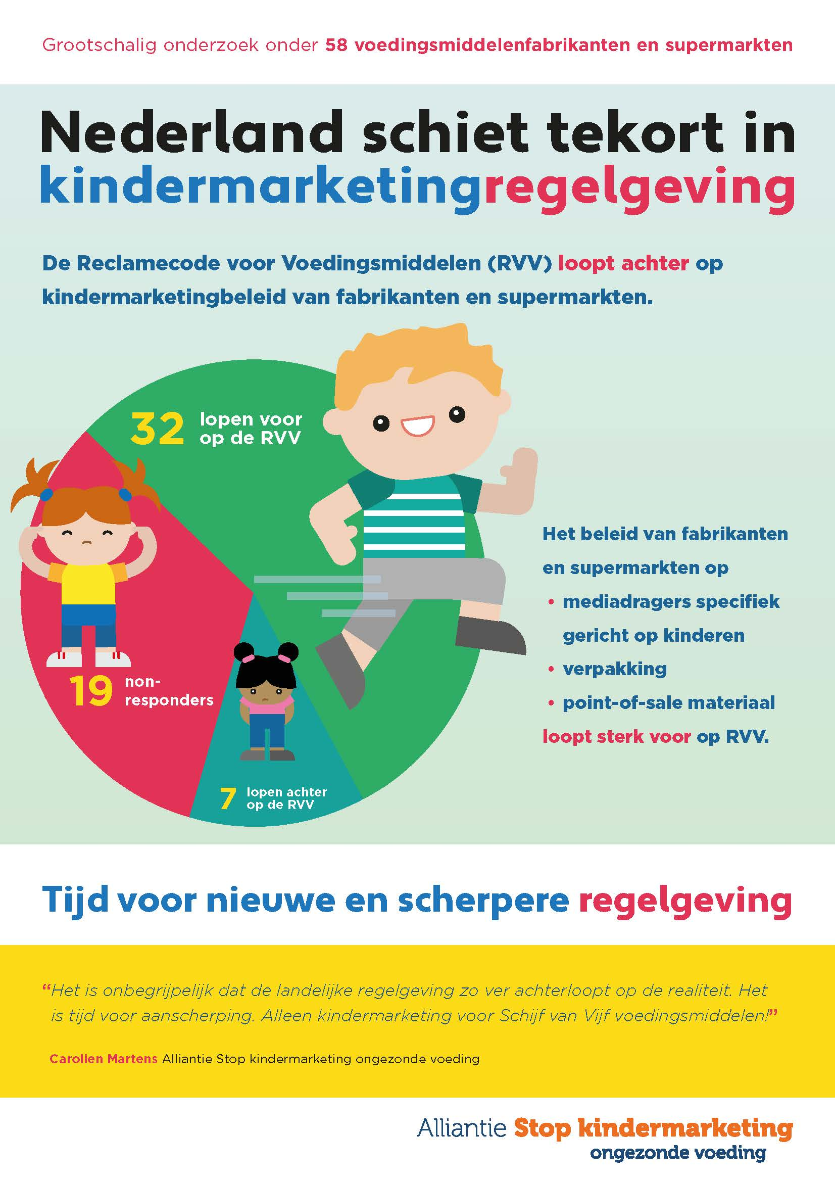 Infographic Stopkindermarketing Pagina 1 kopie